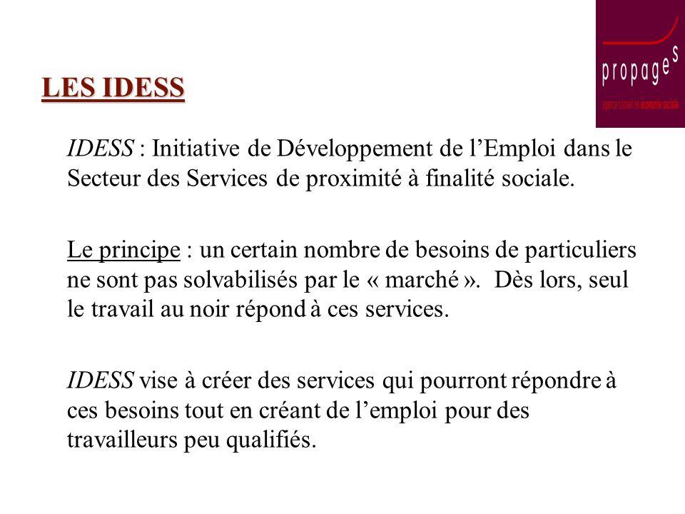 LES IDESS IDESS : Initiative de Développement de lEmploi dans le Secteur des Services de proximité à finalité sociale. Le principe : un certain nombre