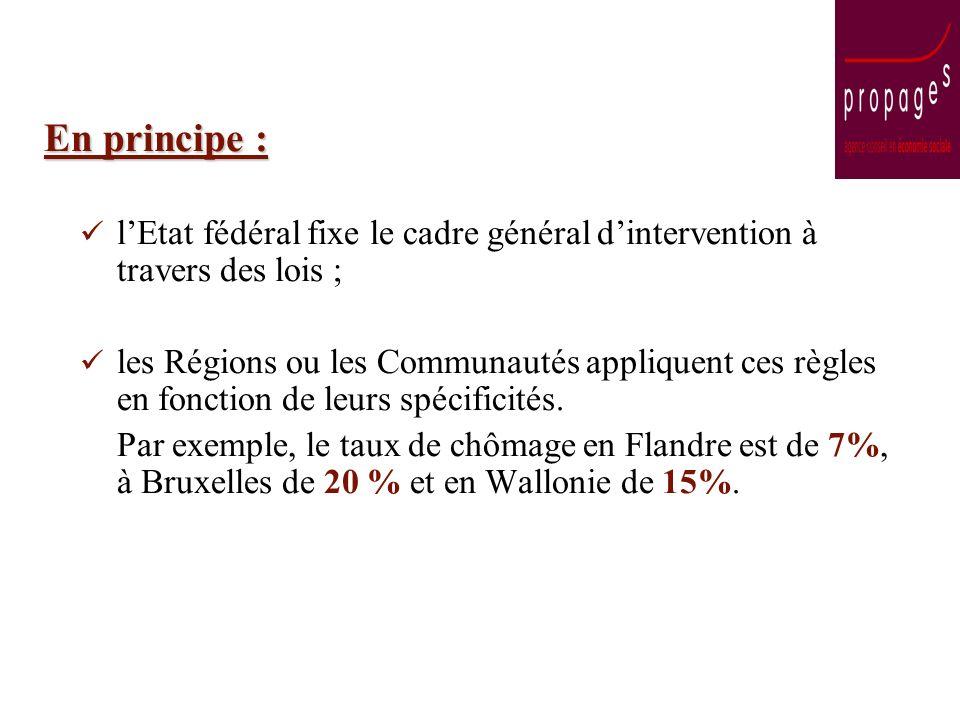 En principe : lEtat fédéral fixe le cadre général dintervention à travers des lois ; les Régions ou les Communautés appliquent ces règles en fonction