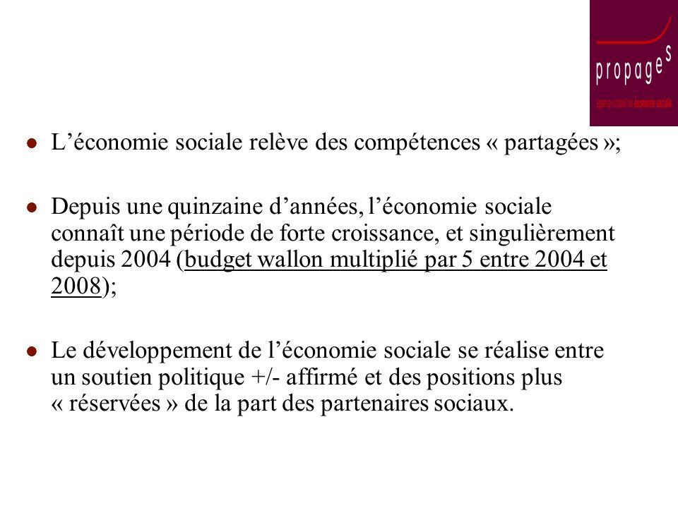 Léconomie sociale relève des compétences « partagées »; Depuis une quinzaine dannées, léconomie sociale connaît une période de forte croissance, et singulièrement depuis 2004 (budget wallon multiplié par 5 entre 2004 et 2008); Le développement de léconomie sociale se réalise entre un soutien politique +/- affirmé et des positions plus « réservées » de la part des partenaires sociaux.