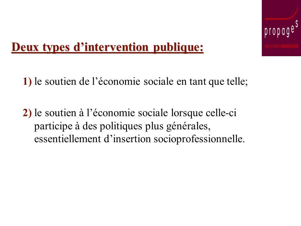 Deux types dintervention publique: 1) le soutien de léconomie sociale en tant que telle; 2) le soutien à léconomie sociale lorsque celle-ci participe à des politiques plus générales, essentiellement dinsertion socioprofessionnelle.