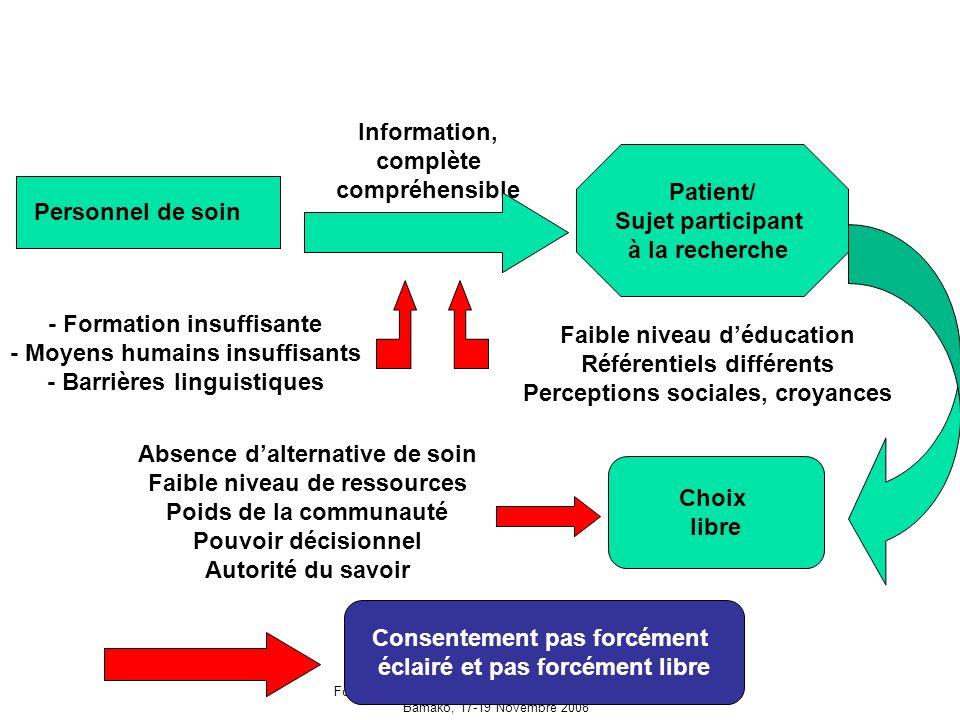 Forum Ministériel Mondial pour la Recherche en Santé, Bamako, 17-19 Novembre 2008 Patient/ Sujet participant à la recherche Personnel de soin Informat
