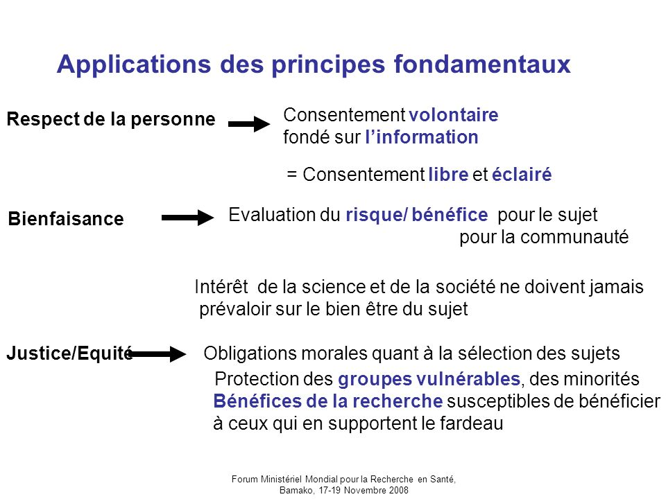 Forum Ministériel Mondial pour la Recherche en Santé, Bamako, 17-19 Novembre 2008 Applications des principes fondamentaux Consentement volontaire fond