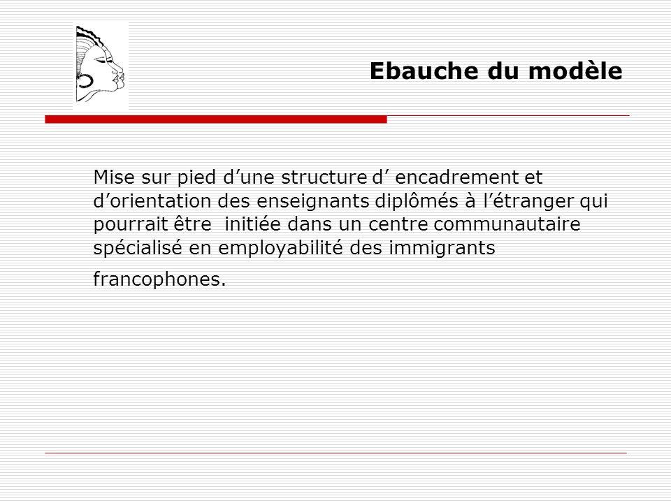 Ebauche du modèle Mise sur pied dune structure d encadrement et dorientation des enseignants diplômés à létranger qui pourrait être initiée dans un centre communautaire spécialisé en employabilité des immigrants francophones.