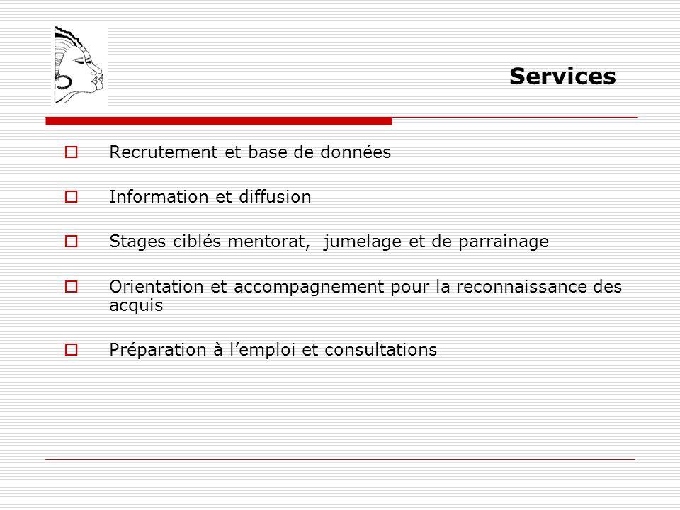 Services Recrutement et base de données Information et diffusion Stages ciblés mentorat, jumelage et de parrainage Orientation et accompagnement pour la reconnaissance des acquis Préparation à lemploi et consultations