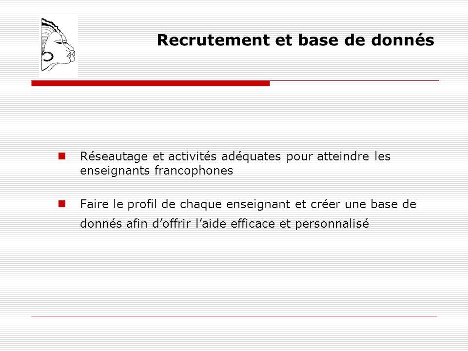 Recrutement et base de donnés Réseautage et activités adéquates pour atteindre les enseignants francophones Faire le profil de chaque enseignant et créer une base de donnés afin doffrir laide efficace et personnalisé