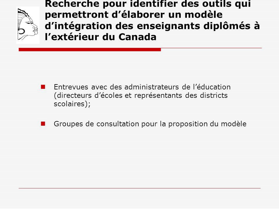 Recherche pour identifier des outils qui permettront délaborer un modèle dintégration des enseignants diplômés à lextérieur du Canada Entrevues avec des administrateurs de léducation (directeurs décoles et représentants des districts scolaires); Groupes de consultation pour la proposition du modèle