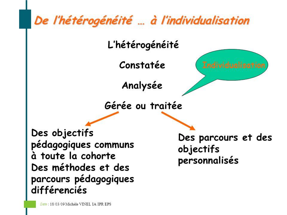 Des objectifs pédagogiques communs à toute la cohorte Des méthodes et des parcours pédagogiques différenciés De lhétérogénéité … à lindividualisation