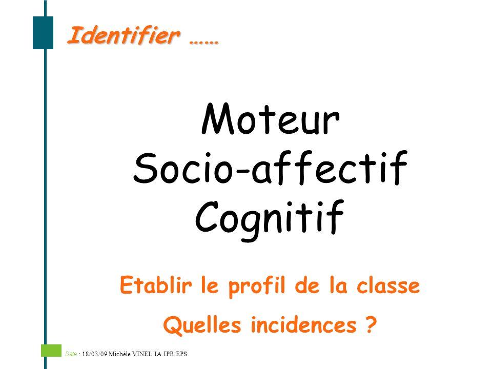 Moteur Socio-affectif Cognitif Identifier …… Etablir le profil de la classe Quelles incidences ? Date : 18/03/09 Michèle VINEL IA IPR EPS