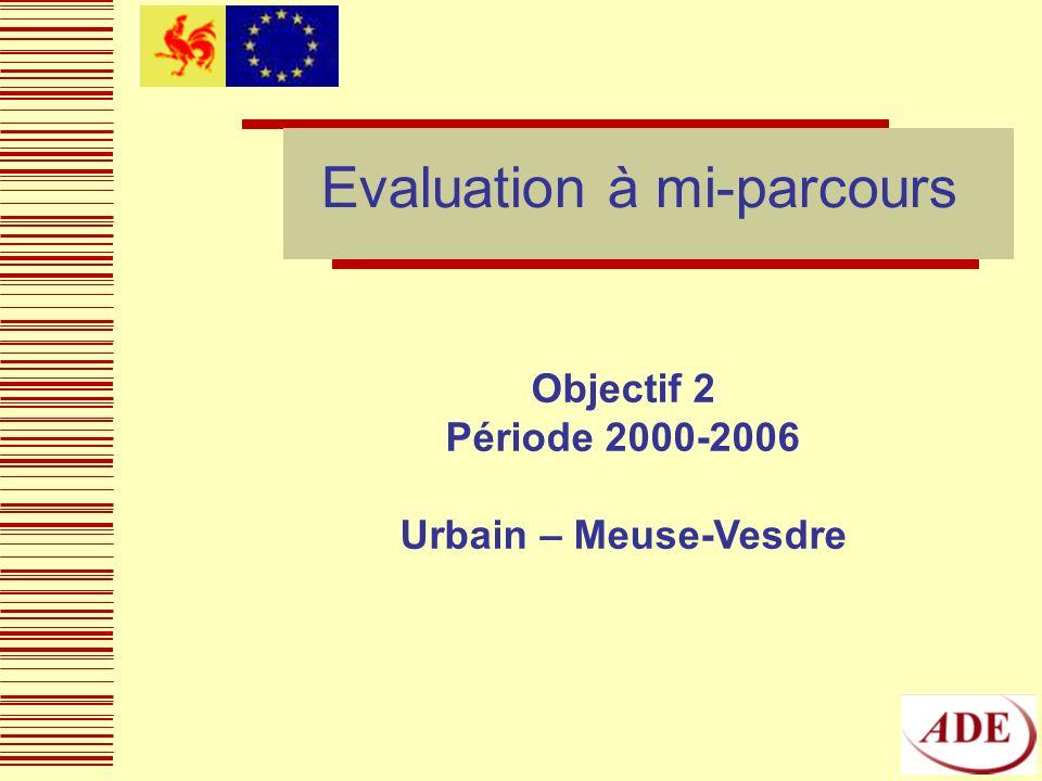 1 Evaluation à mi-parcours Objectif 2 Période 2000-2006 Urbain – Meuse-Vesdre