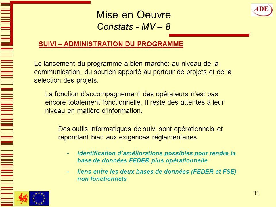 11 Mise en Oeuvre Constats - MV – 8 Le lancement du programme a bien marché: au niveau de la communication, du soutien apporté au porteur de projets et de la sélection des projets.