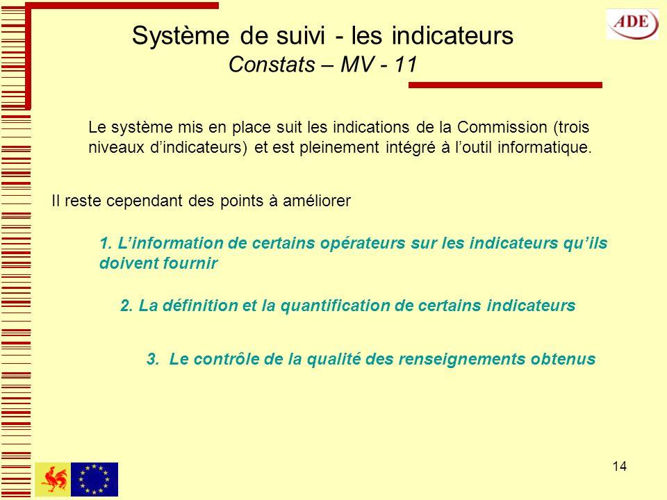 14 Système de suivi - les indicateurs Constats – MV - 11 Le système mis en place suit les indications de la Commission (trois niveaux dindicateurs) et est pleinement intégré à loutil informatique.