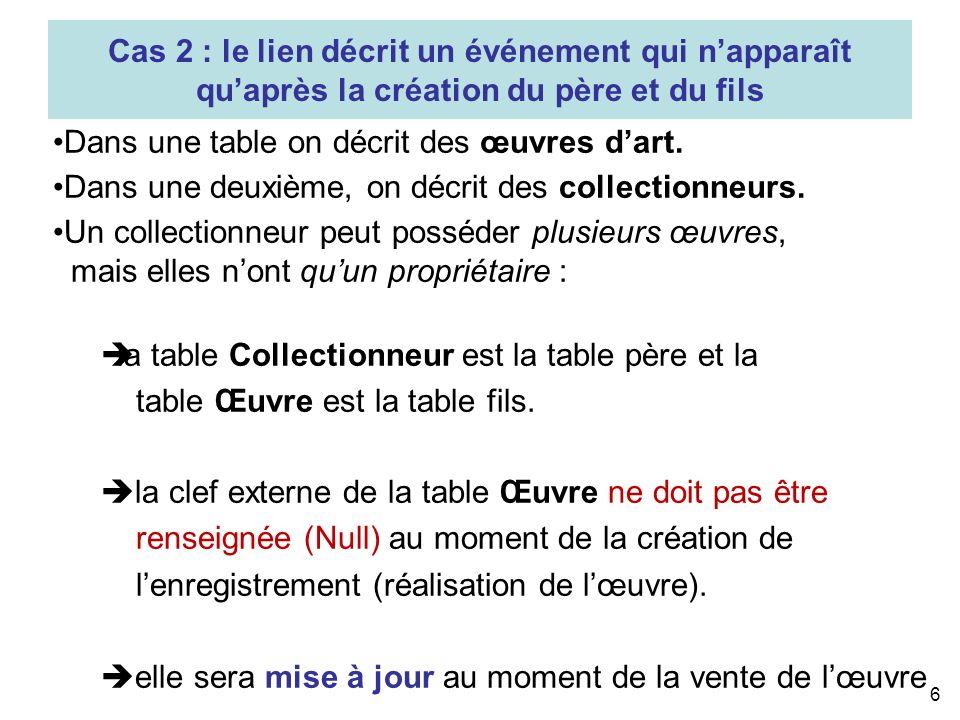 6 Dans une table on décrit des œuvres dart. Dans une deuxième, on décrit des collectionneurs. Un collectionneur peut posséder plusieurs œuvres, mais e