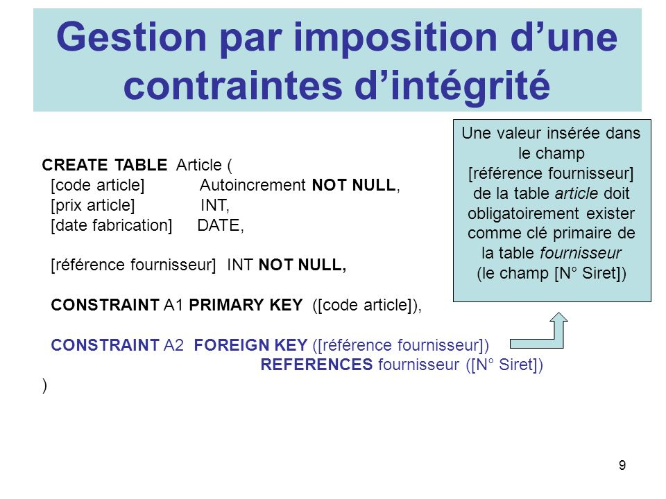 9 Gestion par imposition dune contraintes dintégrité CREATE TABLE Article ( [code article] Autoincrement NOT NULL, [prix article] INT, [date fabricati