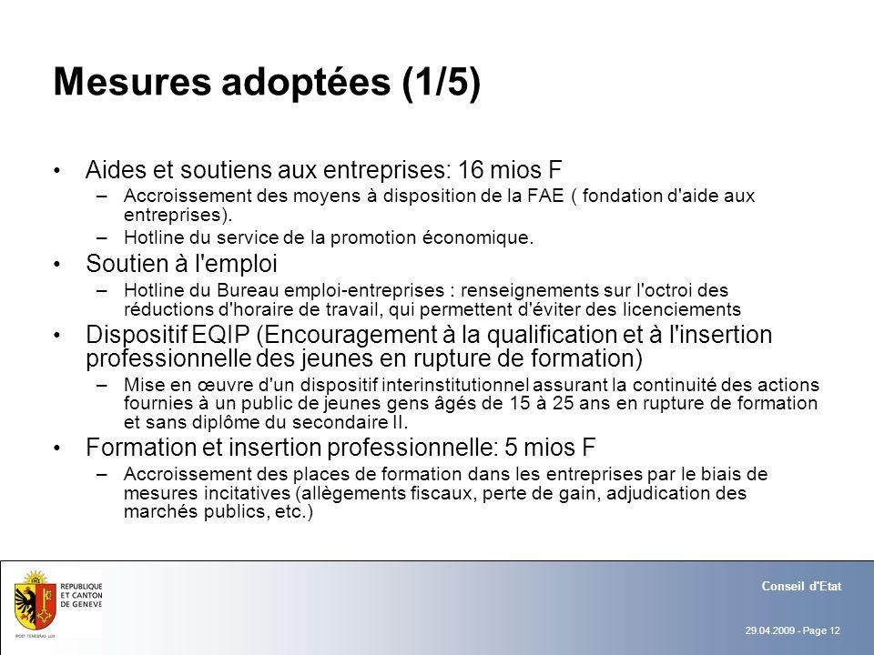 29.04.2009 - Page 12 Conseil d'Etat Mesures adoptées (1/5) Aides et soutiens aux entreprises: 16 mios F –Accroissement des moyens à disposition de la