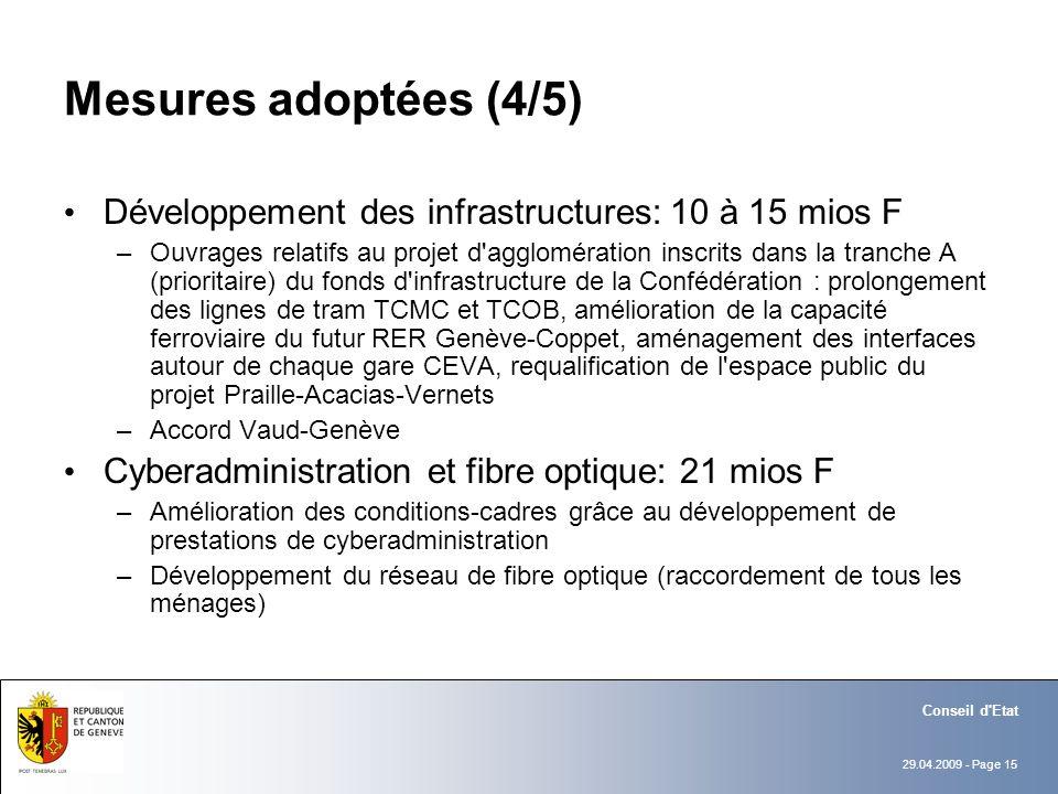 29.04.2009 - Page 15 Conseil d'Etat Mesures adoptées (4/5) Développement des infrastructures: 10 à 15 mios F –Ouvrages relatifs au projet d'agglomérat