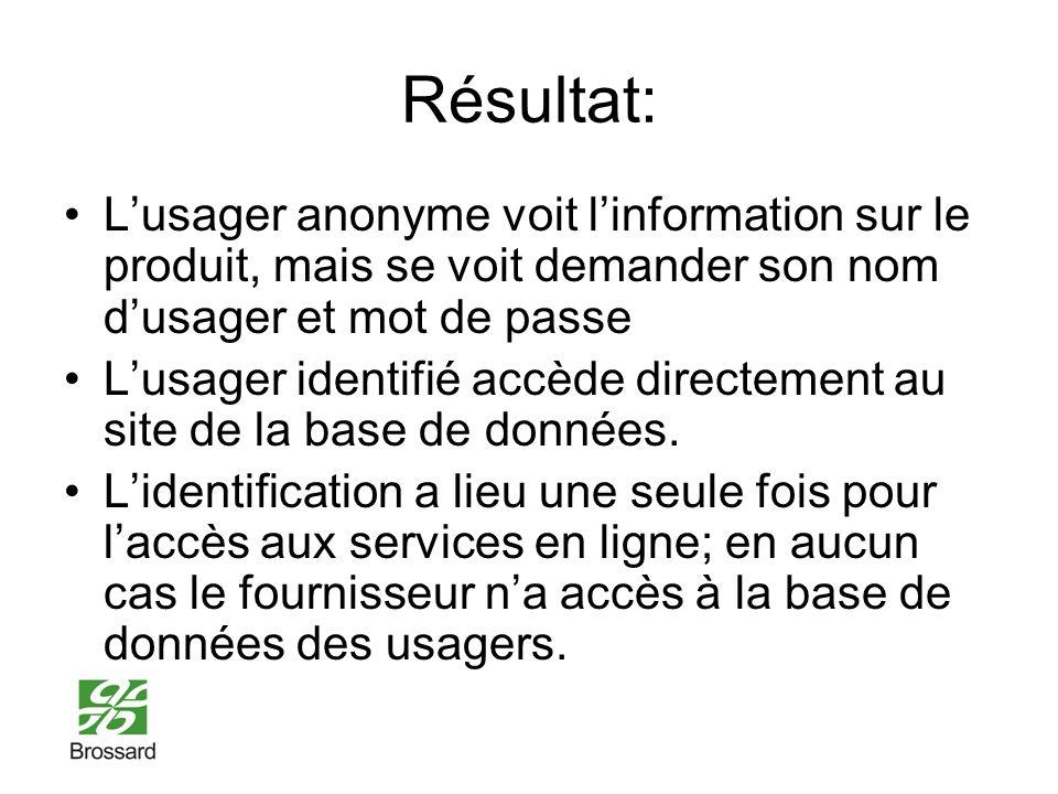Résultat: Lusager anonyme voit linformation sur le produit, mais se voit demander son nom dusager et mot de passe Lusager identifié accède directement au site de la base de données.