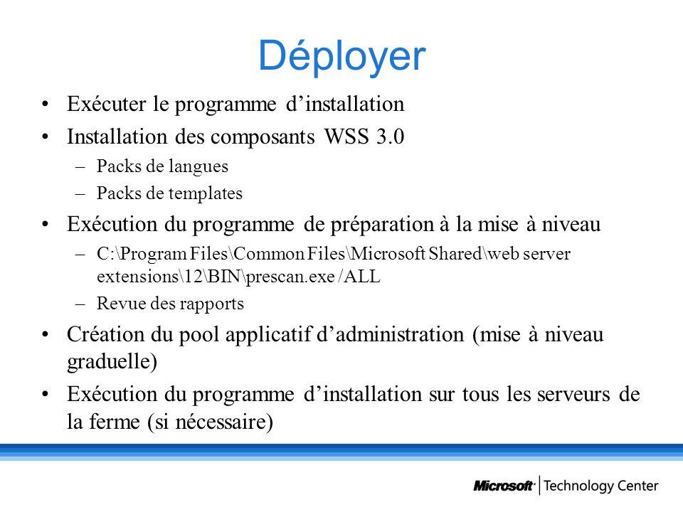 Déployer Exécuter le programme dinstallation Installation des composants WSS 3.0 –Packs de langues –Packs de templates Exécution du programme de prépa