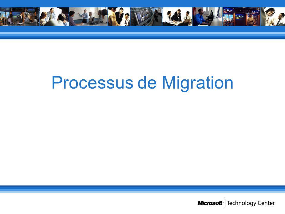 Processus de Migration
