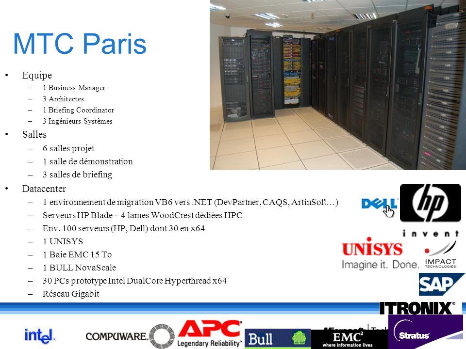 MTC Paris Equipe –1 Business Manager –3 Architectes –1 Briefing Coordinator –3 Ingénieurs Systèmes Salles –6 salles projet –1 salle de démonstration –