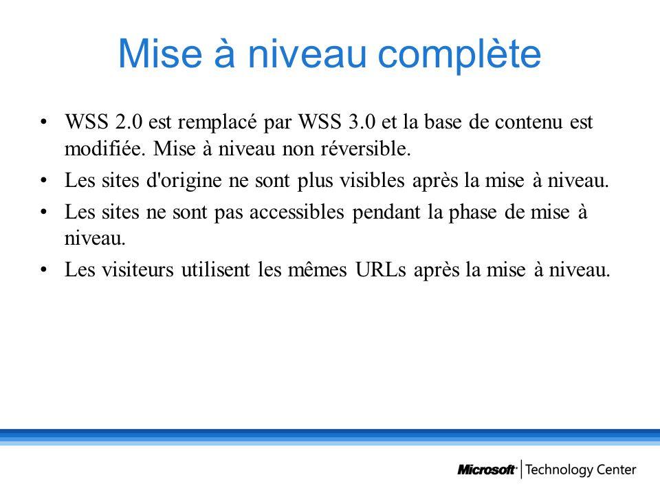 Finaliser Purge ou Export/Backup des données inutiles –Base de données –Site WSS 2.0 dans le cas dune exécution côte-à-côte Validation de la mise à niveau –Si réussie, désinstallation de WSS 2.0 –Sinon, exécution côté à côté jusquà ce que les sites WSS 2.0 deviennent obsolètes Stabilisation –Réutilisation des URLs.