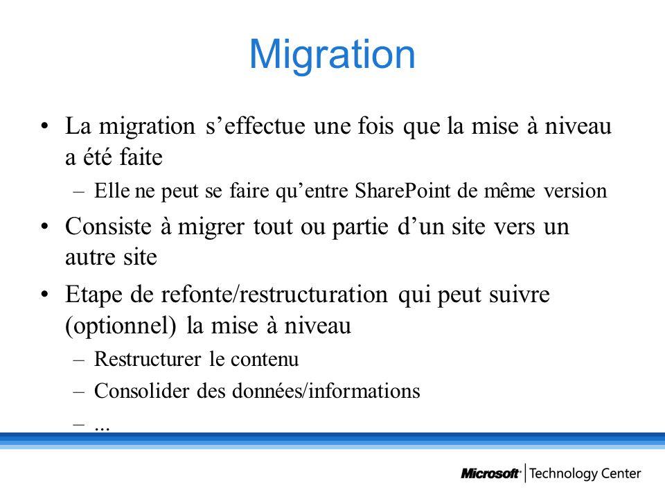 Migration La migration seffectue une fois que la mise à niveau a été faite –Elle ne peut se faire quentre SharePoint de même version Consiste à migrer