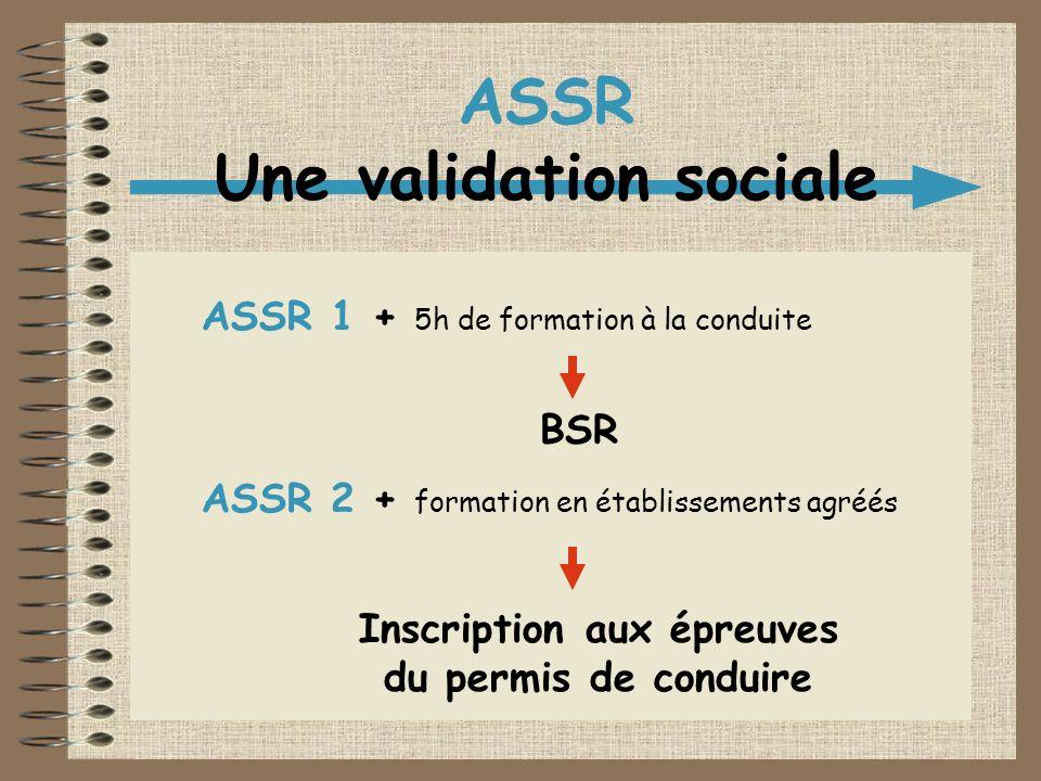ASSR Une validation sociale Inscription aux épreuves du permis de conduire ASSR 1 + 5h de formation à la conduite ASSR 2 + formation en établissements agréés BSR