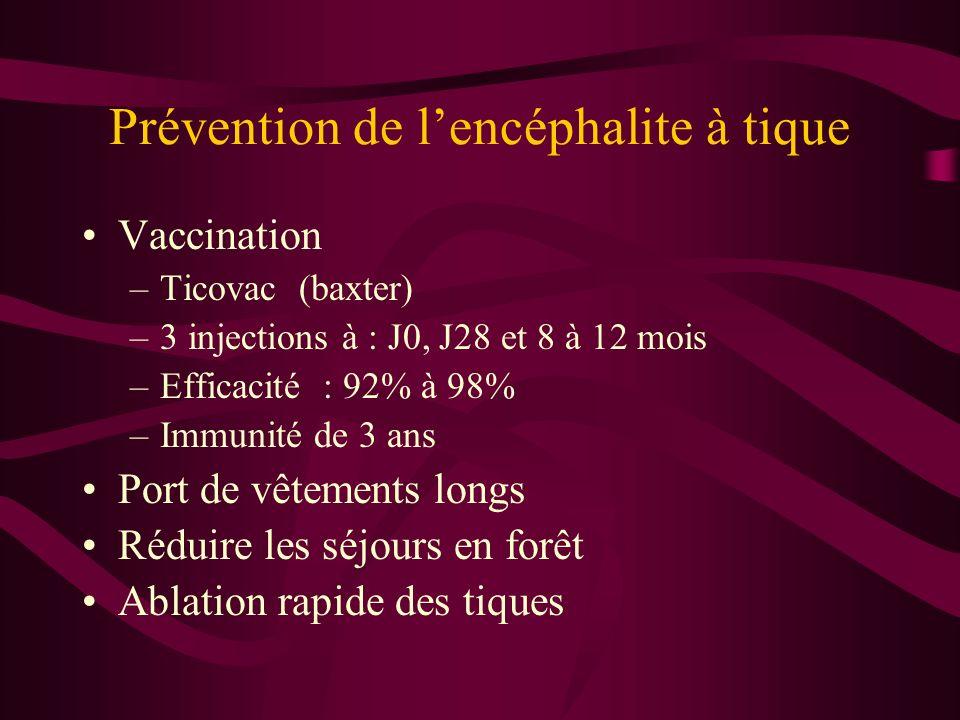 Prévention de lencéphalite à tique Vaccination –Ticovac (baxter) –3 injections à : J0, J28 et 8 à 12 mois –Efficacité : 92% à 98% –Immunité de 3 ans Port de vêtements longs Réduire les séjours en forêt Ablation rapide des tiques