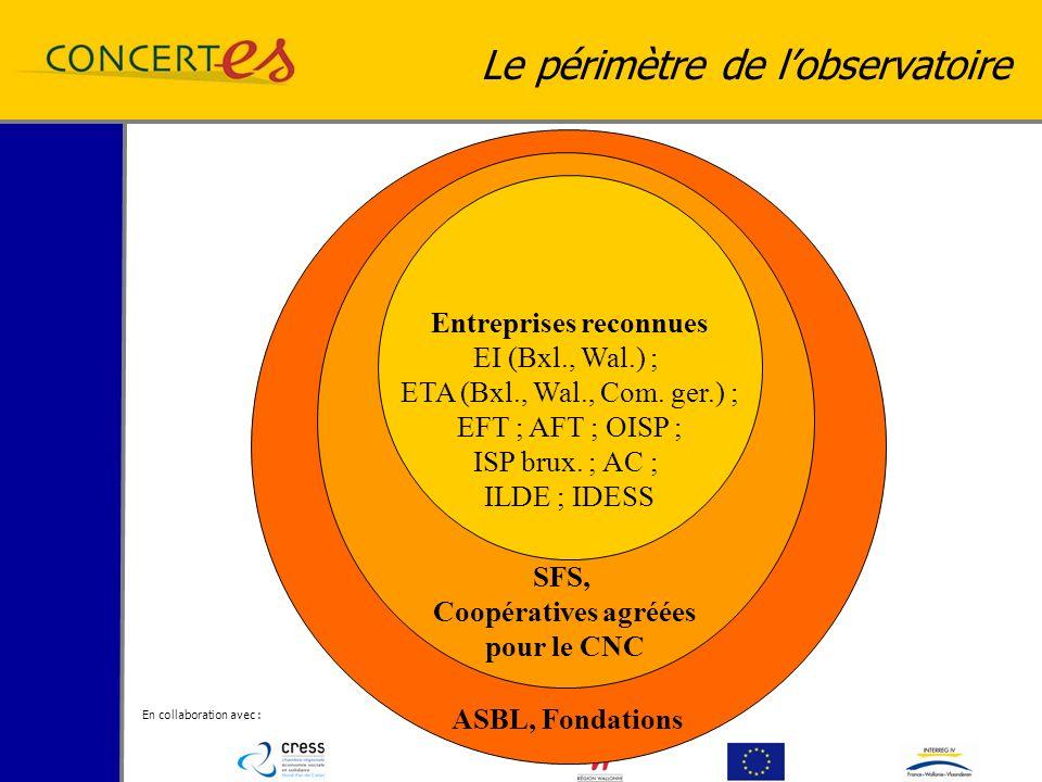 En collaboration avec : Avec le soutien de : Le périmètre de lobservatoire ASBL, Fondations SFS, Coopératives agréées pour le CNC Entreprises reconnues EI (Bxl., Wal.) ; ETA (Bxl., Wal., Com.