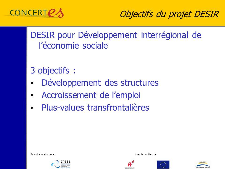 En collaboration avec : Avec le soutien de : Objectifs du projet DESIR DESIR pour Développement interrégional de léconomie sociale 3 objectifs : Développement des structures Accroissement de lemploi Plus-values transfrontalières
