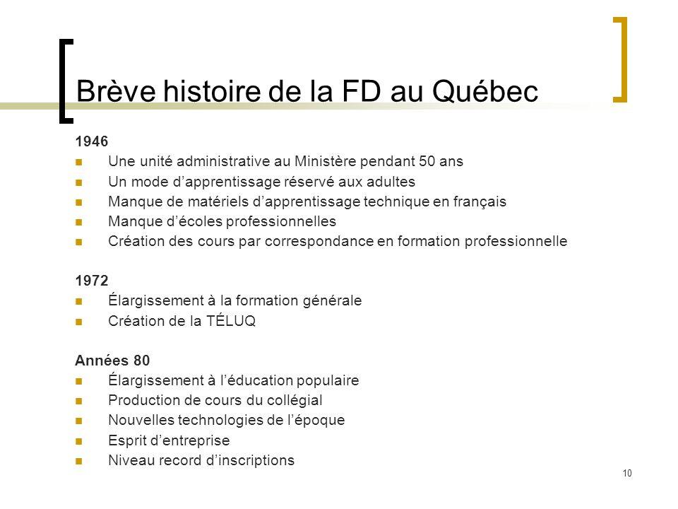 10 Brève histoire de la FD au Québec 1946 Une unité administrative au Ministère pendant 50 ans Un mode dapprentissage réservé aux adultes Manque de ma