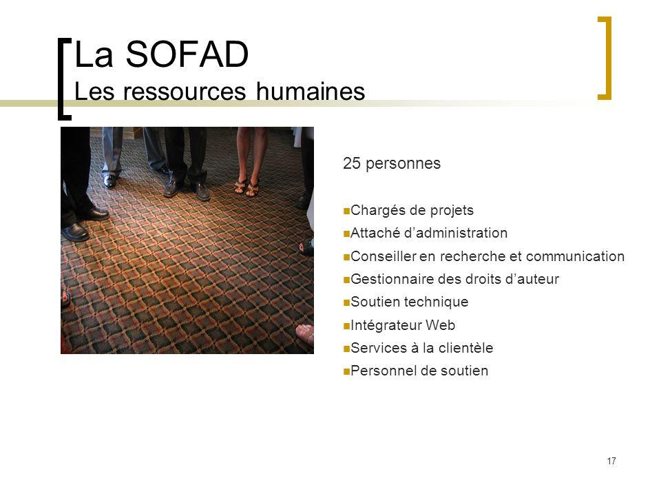 17 La SOFAD Les ressources humaines 25 personnes Chargés de projets Attaché dadministration Conseiller en recherche et communication Gestionnaire des