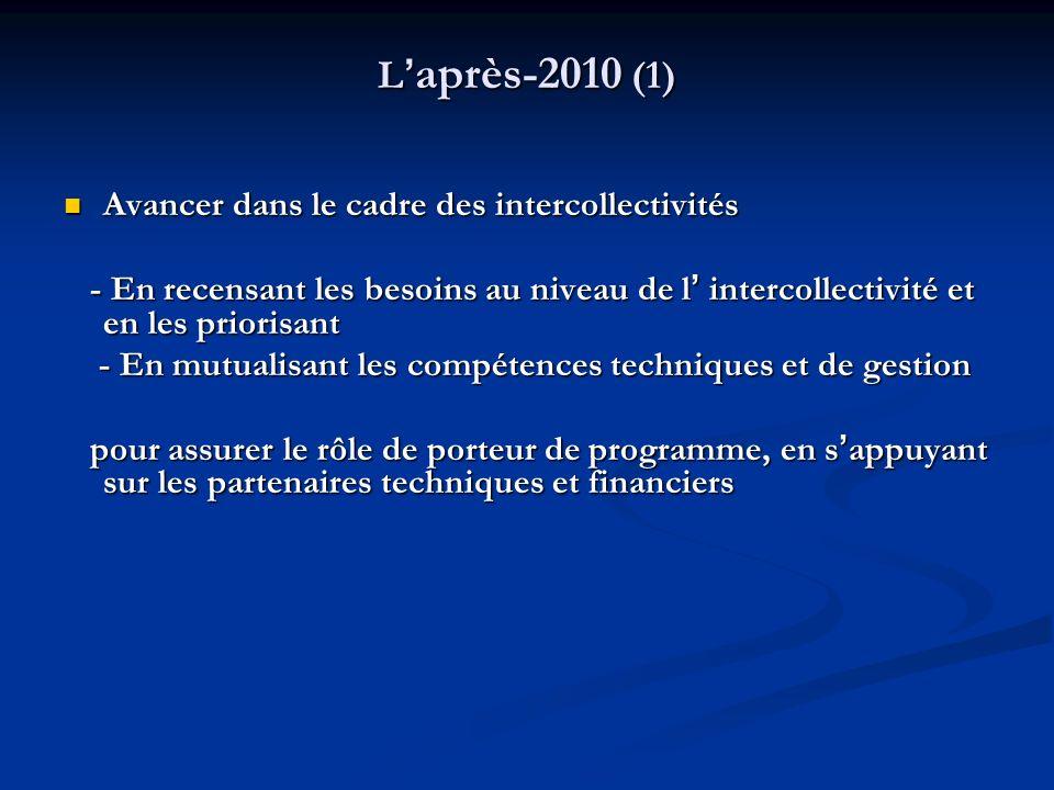 L après-2010 (1) Avancer dans le cadre des intercollectivités Avancer dans le cadre des intercollectivités - En recensant les besoins au niveau de l intercollectivité et en les priorisant - En recensant les besoins au niveau de l intercollectivité et en les priorisant - En mutualisant les compétences techniques et de gestion - En mutualisant les compétences techniques et de gestion pour assurer le rôle de porteur de programme, en s appuyant sur les partenaires techniques et financiers pour assurer le rôle de porteur de programme, en s appuyant sur les partenaires techniques et financiers