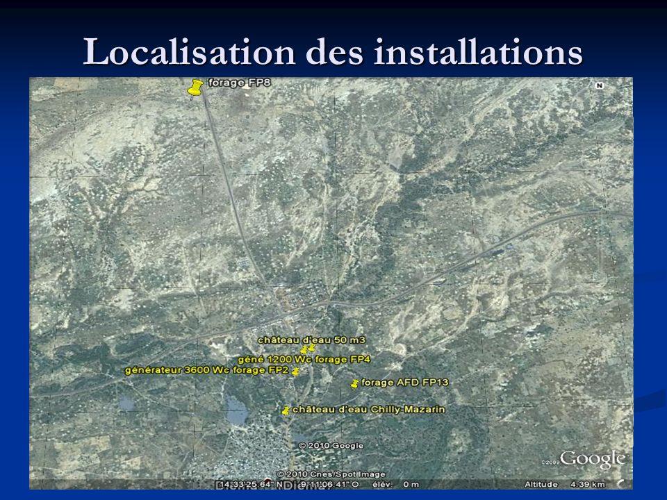 Localisation des installations