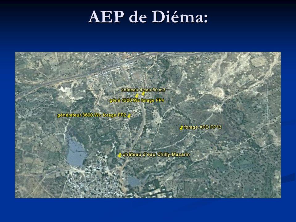 AEP de Diéma: