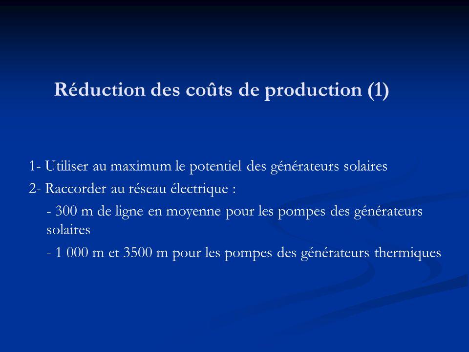 Réduction des coûts de production (1) 1- Utiliser au maximum le potentiel des générateurs solaires 2- Raccorder au réseau électrique : - 300 m de ligne en moyenne pour les pompes des générateurs solaires - 1 000 m et 3500 m pour les pompes des générateurs thermiques