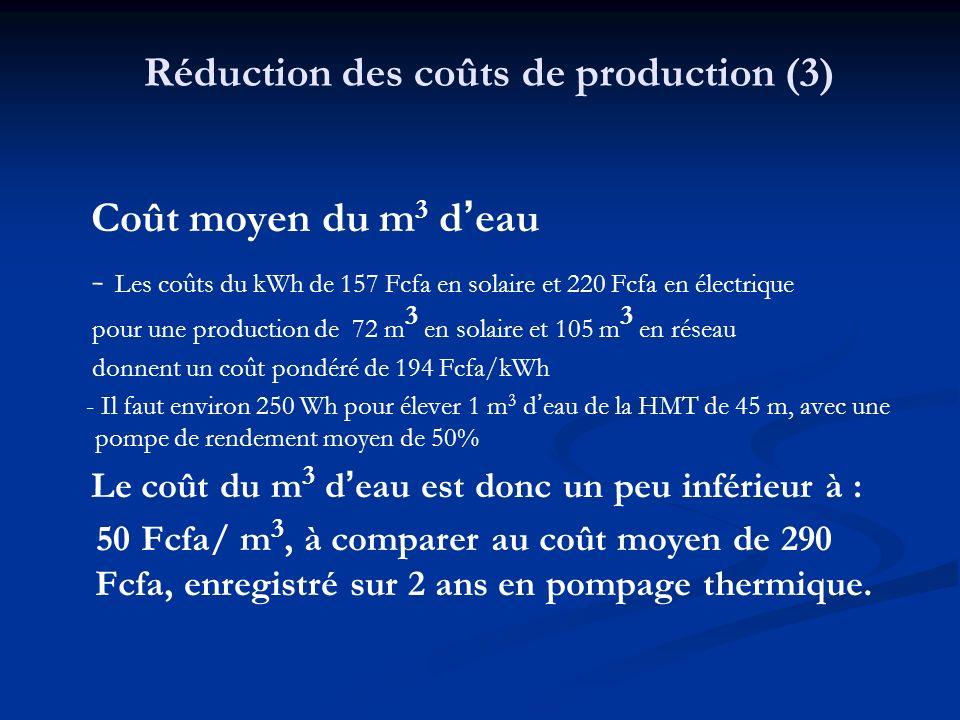 Réduction des coûts de production (3) Coût moyen du m 3 deau - Les coûts du kWh de 157 Fcfa en solaire et 220 Fcfa en électrique pour une production de 72 m 3 en solaire et 105 m 3 en réseau donnent un coût pondéré de 194 Fcfa/kWh - Il faut environ 250 Wh pour élever 1 m 3 deau de la HMT de 45 m, avec une pompe de rendement moyen de 50% Le coût du m 3 deau est donc un peu inférieur à : 50 Fcfa/ m 3, à comparer au coût moyen de 290 Fcfa, enregistré sur 2 ans en pompage thermique.