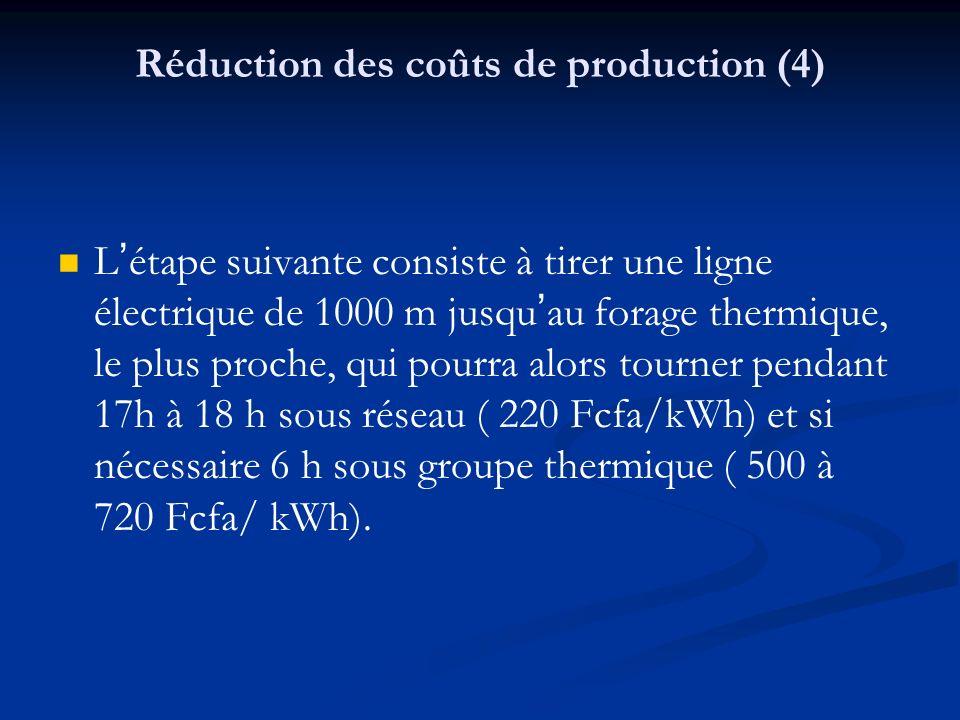 Réduction des coûts de production (4) Létape suivante consiste à tirer une ligne électrique de 1000 m jusquau forage thermique, le plus proche, qui pourra alors tourner pendant 17h à 18 h sous réseau ( 220 Fcfa/kWh) et si nécessaire 6 h sous groupe thermique ( 500 à 720 Fcfa/ kWh).