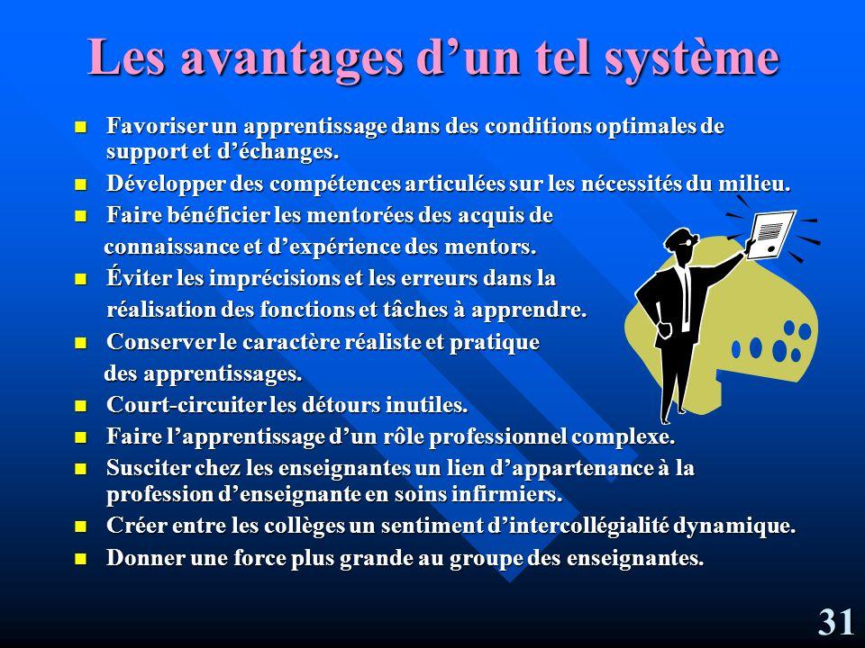 Mentorat: définition Mentorat: définition Cest un système de parrainage qui sétablit entre une personne experte et une autre qui tend à le devenir.