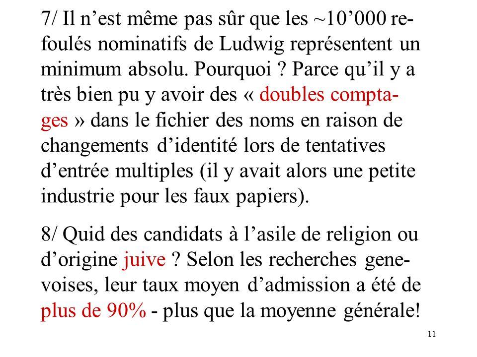 11 7/ Il nest même pas sûr que les ~10000 re- foulés nominatifs de Ludwig représentent un minimum absolu.