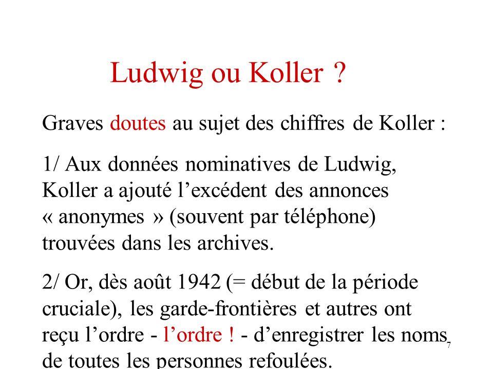 7 Ludwig ou Koller .