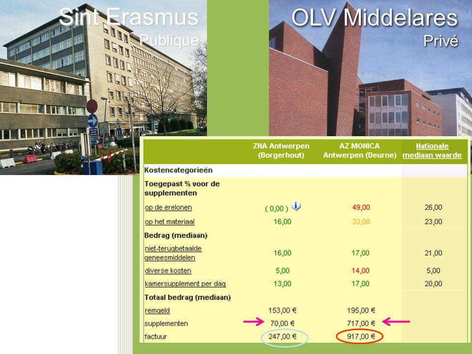 Sint Erasmus Publique OLV Middelares Privé