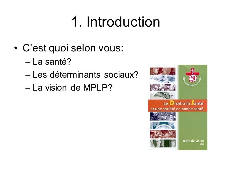 1. Introduction Cest quoi selon vous: –La santé –Les déterminants sociaux –La vision de MPLP