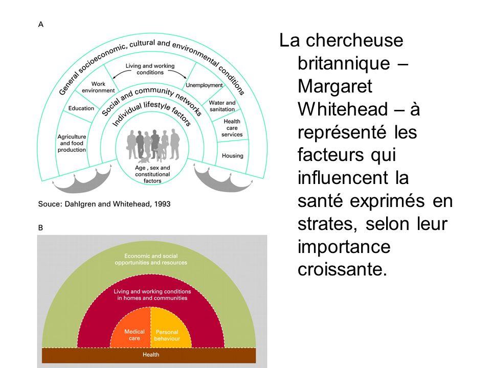 Références Le Droit à la Santé et une société en bonne santé – Texte de vision du MPLP 2010 http://gvhv-mplp.be/fr/a-propos/visionhttp://gvhv-mplp.be/fr/a-propos/vision J Epidemiol Community Health 2008;62:1098- 1104 doi:10.1136/jech.2008.079061 Health in an unequal world.