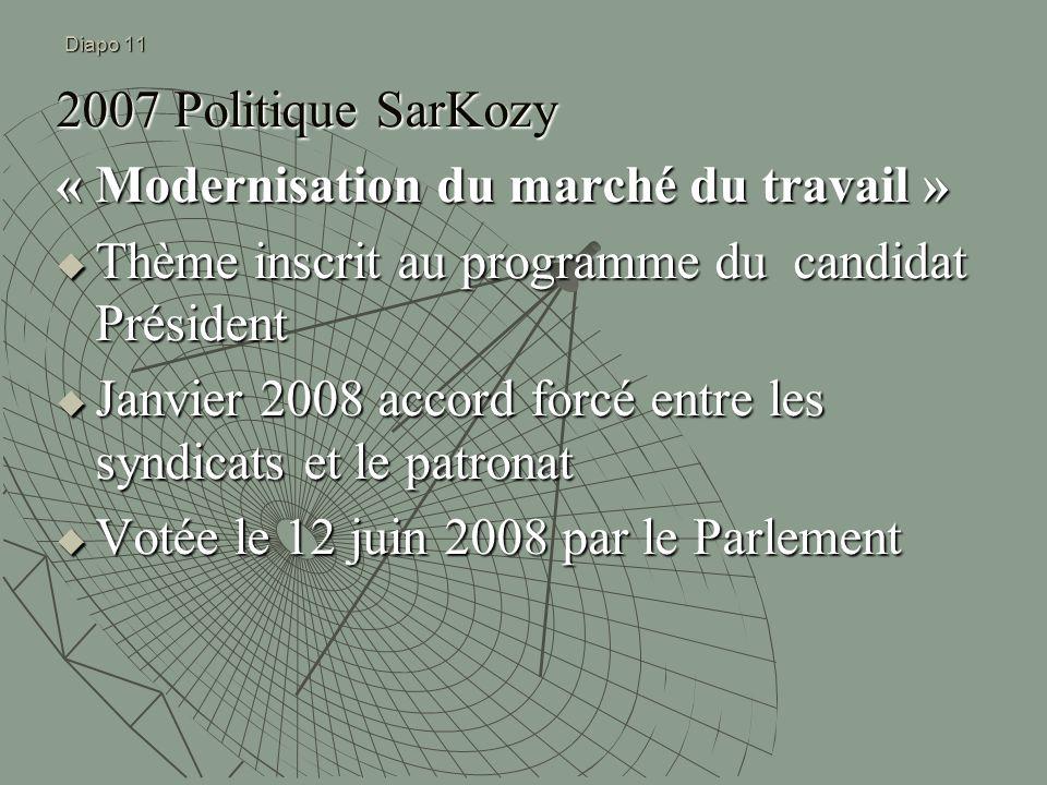 Diapo 11 2007 Politique SarKozy « Modernisation du marché du travail » Thème inscrit au programme du candidat Président Thème inscrit au programme du candidat Président Janvier 2008 accord forcé entre les syndicats et le patronat Janvier 2008 accord forcé entre les syndicats et le patronat Votée le 12 juin 2008 par le Parlement Votée le 12 juin 2008 par le Parlement