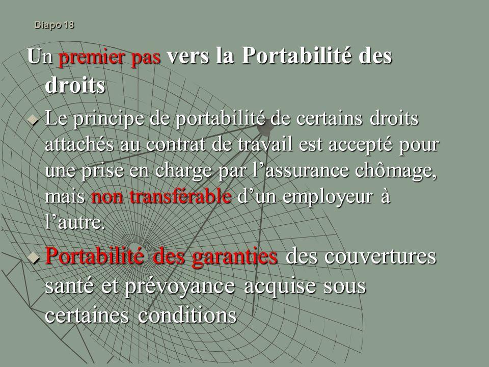 Diapo 18 Un premier pas vers la Portabilité des droits Le principe de portabilité de certains droits attachés au contrat de travail est accepté pour u