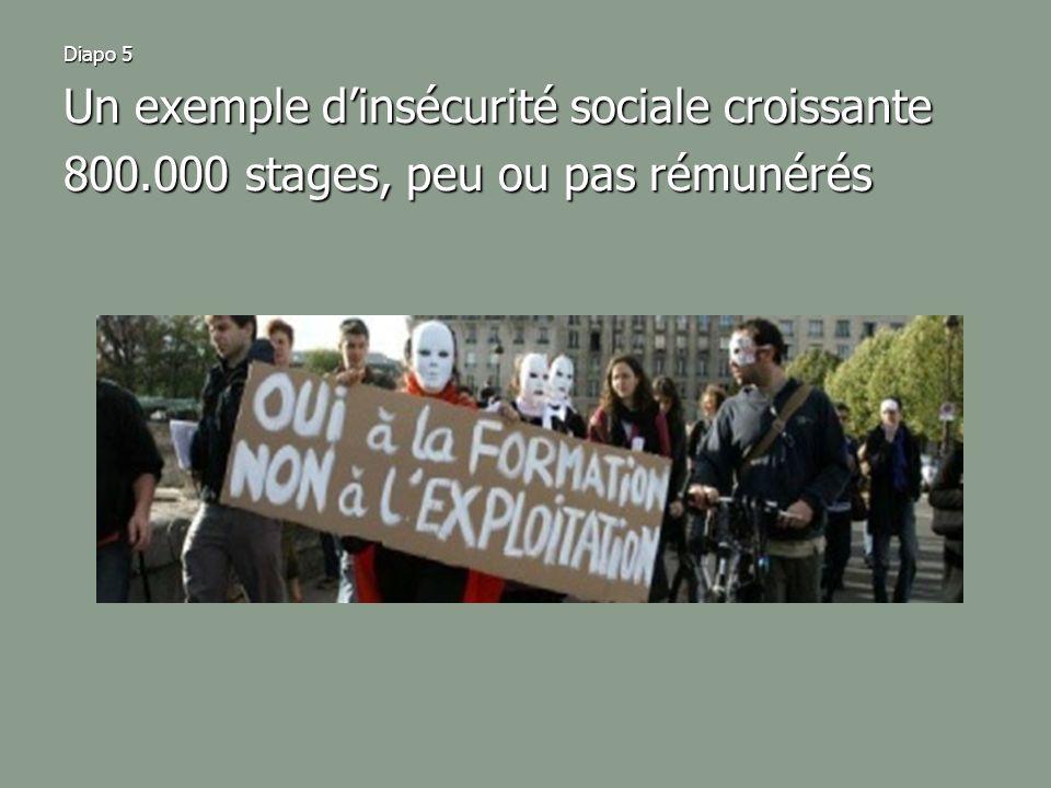Diapo 5 Un exemple dinsécurité sociale croissante 800.000 stages, peu ou pas rémunérés