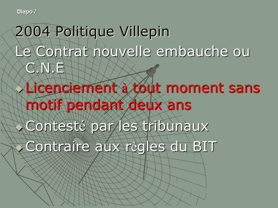 Diapo 7 2004 Politique Villepin Le Contrat nouvelle embauche ou C.N.E Licenciement à tout moment sans motif pendant deux ans Licenciement à tout momen
