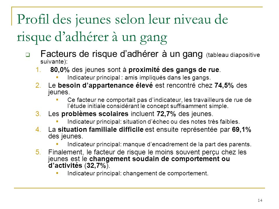 14 Profil des jeunes selon leur niveau de risque dadhérer à un gang Facteurs de risque dadhérer à un gang (tableau diapositive suivante): 1.