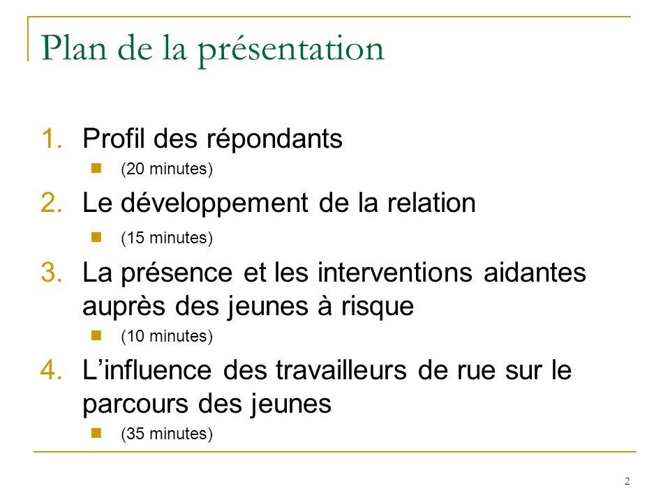 2 Plan de la présentation 1.Profil des répondants (20 minutes) 2.Le développement de la relation (15 minutes) 3.La présence et les interventions aidantes auprès des jeunes à risque (10 minutes) 4.Linfluence des travailleurs de rue sur le parcours des jeunes (35 minutes)