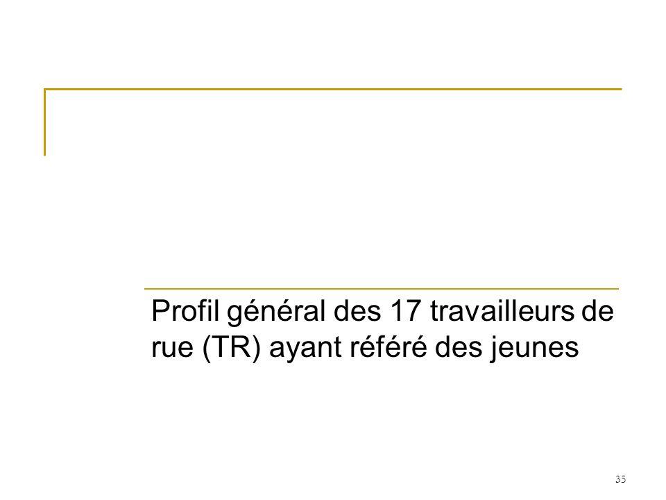 35 Profil général des 17 travailleurs de rue (TR) ayant référé des jeunes